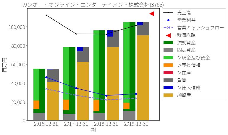 f:id:OkadaHiroshi:20200427212455p:plain