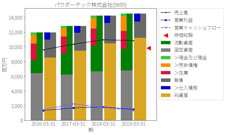f:id:OkadaHiroshi:20200513183309p:plain