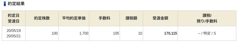 f:id:OkadaHiroshi:20200519185031p:plain