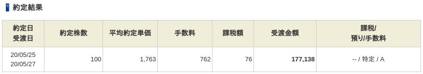 f:id:OkadaHiroshi:20200525200349p:plain