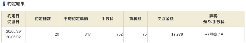 f:id:OkadaHiroshi:20200529195511p:plain
