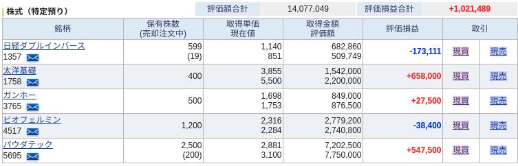 f:id:OkadaHiroshi:20200529195522p:plain
