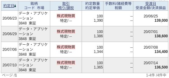 f:id:OkadaHiroshi:20200711172746p:plain