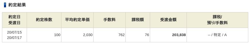 f:id:OkadaHiroshi:20200715212208p:plain