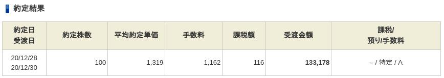 f:id:OkadaHiroshi:20201228220808p:plain