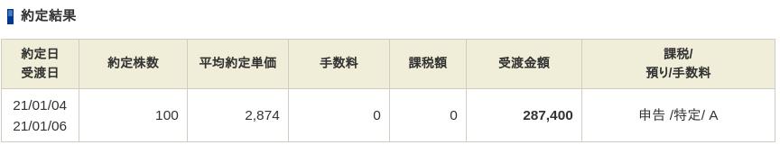 f:id:OkadaHiroshi:20210105132820p:plain