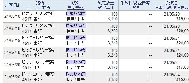 f:id:OkadaHiroshi:20210521082902p:plain