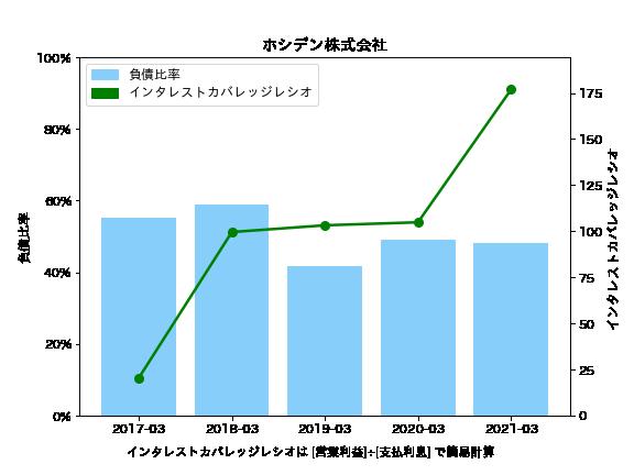 f:id:OkadaHiroshi:20210915220622p:plain