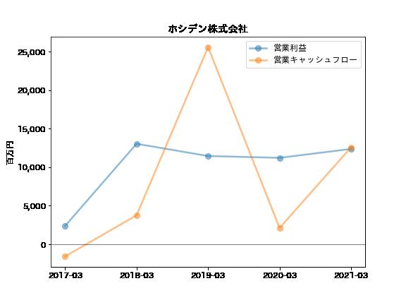 f:id:OkadaHiroshi:20210915220857p:plain