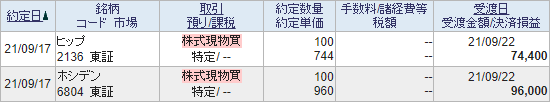 f:id:OkadaHiroshi:20210918121646p:plain