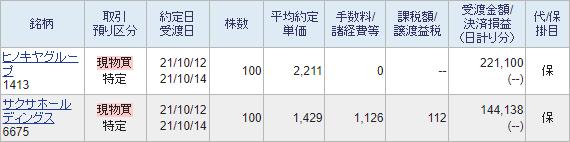 f:id:OkadaHiroshi:20211012190104p:plain