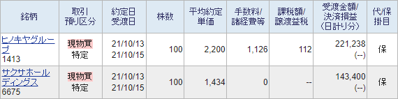 f:id:OkadaHiroshi:20211013210237p:plain
