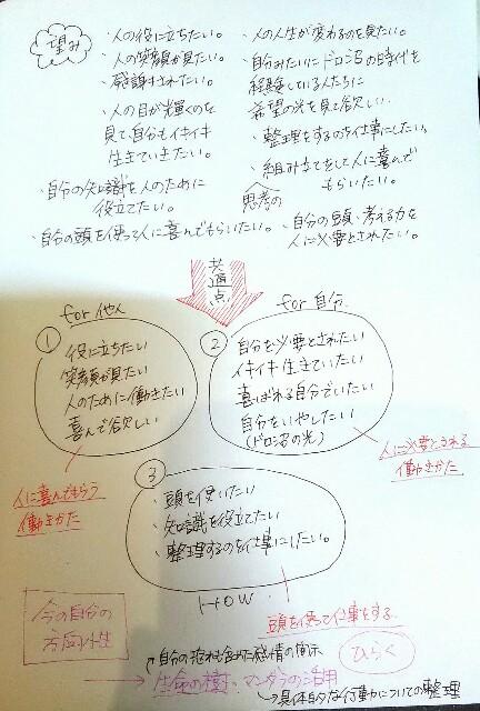 f:id:Okapong:20170329183336j:image