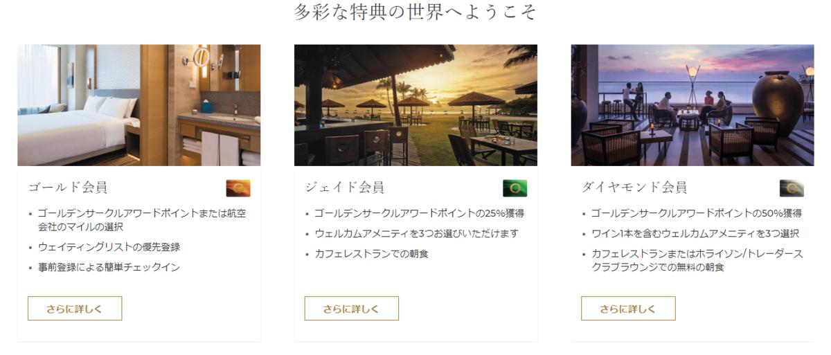 f:id:Oni-Taiji:20191214073949p:plain