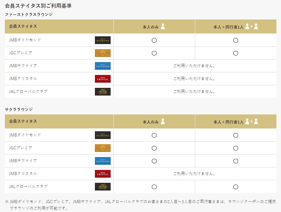 f:id:Oni-Taiji:20200203004834p:plain