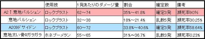 f:id:Onigohri_362:20170119021958p:plain