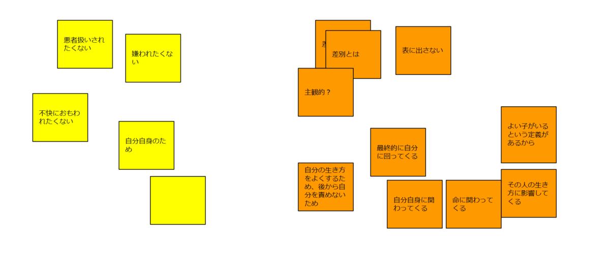 f:id:Oomi:20200611012321p:plain