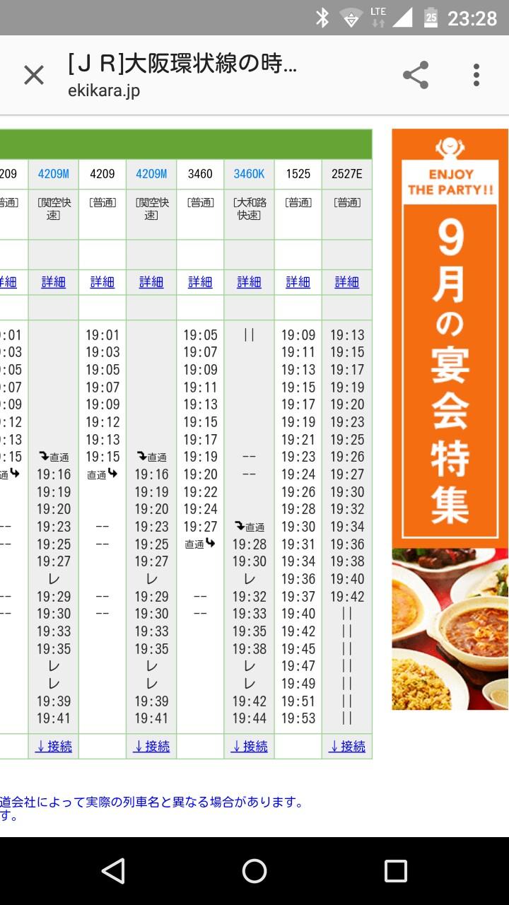 f:id:Osakaloopline:20170930232958j:image