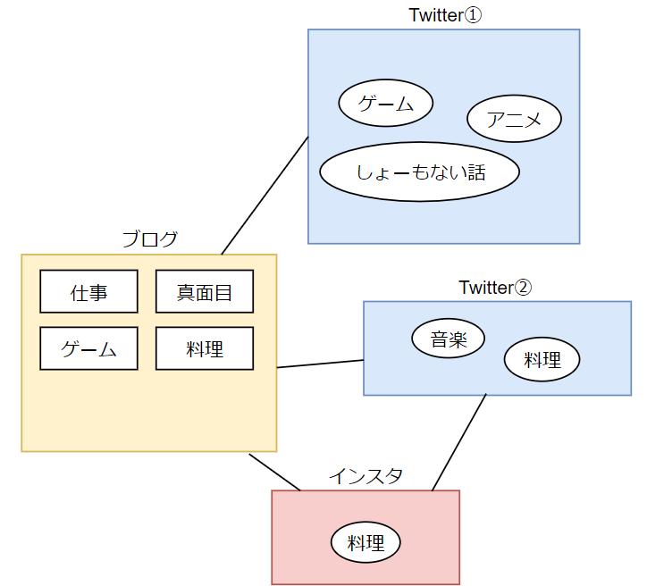 f:id:Osakana3k:20200218233553p:plain