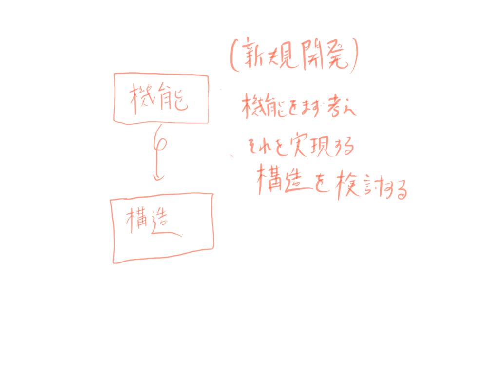 f:id:Otepipi:20180928204449p:plain