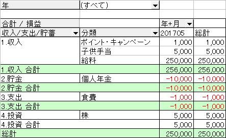 f:id:Otoku:20170513121817p:plain