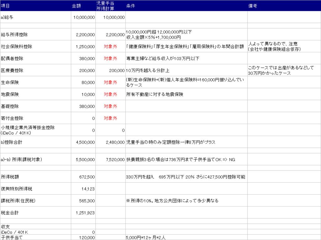 f:id:Otoku:20170513173240p:plain