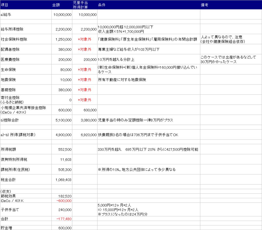 f:id:Otoku:20170513173538p:plain