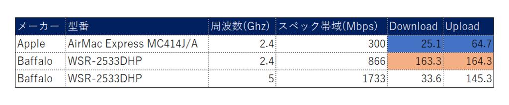 f:id:Otoku:20180714231607p:plain