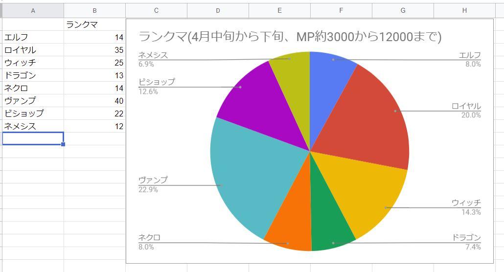f:id:Otsuki_Yoshika:20190506151541j:plain