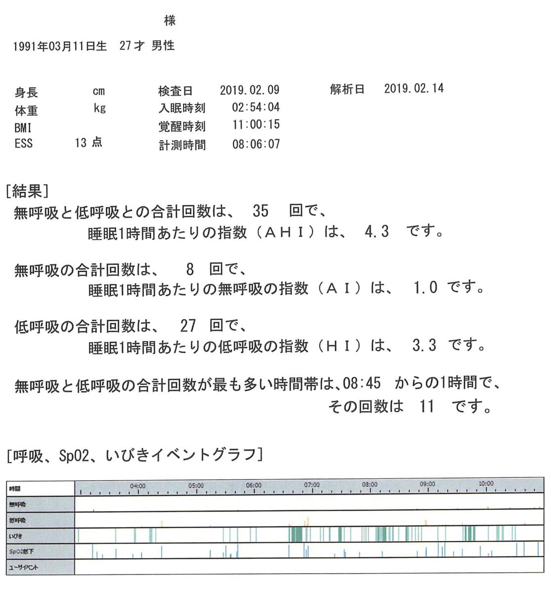 f:id:Ovis:20190408002943p:plain