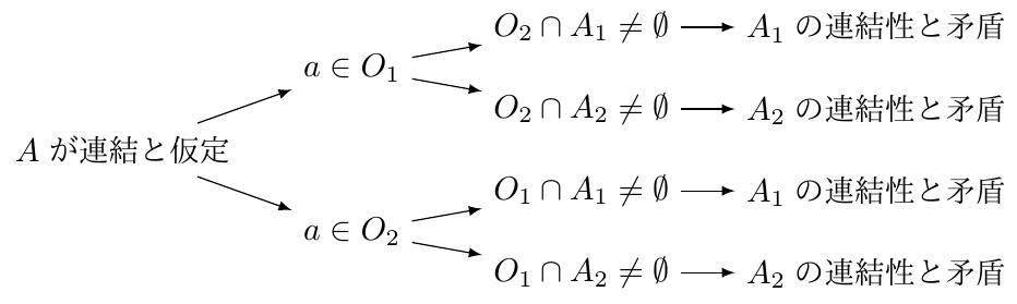f:id:OviskoutaR:20190204120700p:plain:w600