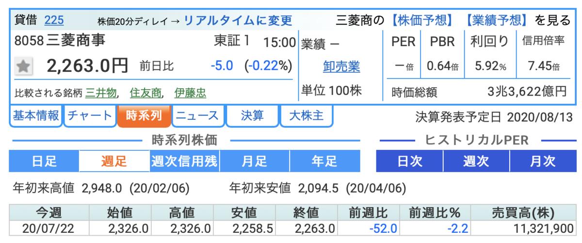 f:id:PA29:20200722212740p:plain