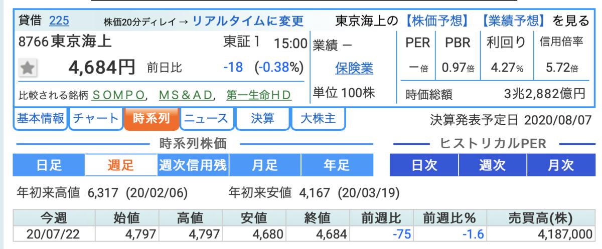f:id:PA29:20200722212744p:plain