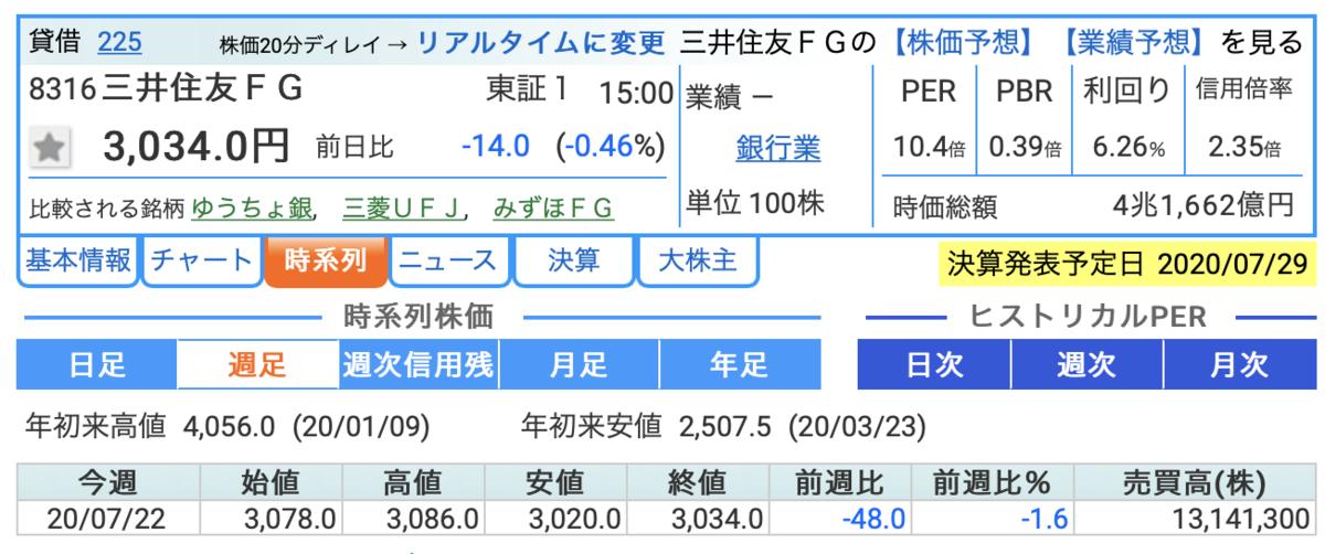 f:id:PA29:20200722212753p:plain