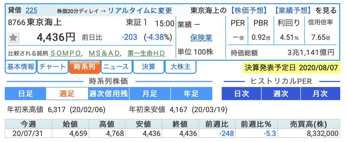 f:id:PA29:20200731223908p:plain