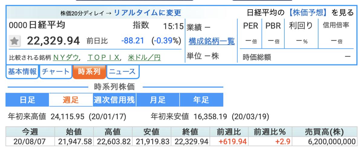 f:id:PA29:20200807234344p:plain
