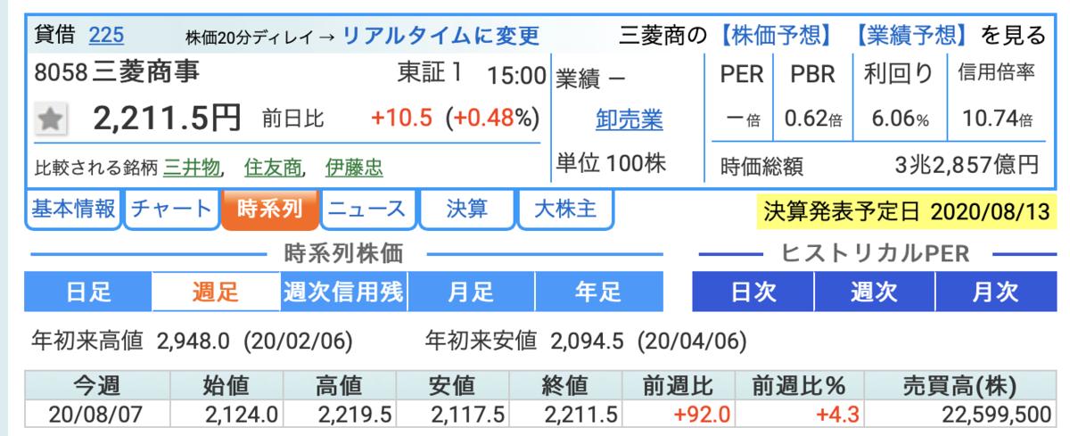 f:id:PA29:20200807234403p:plain