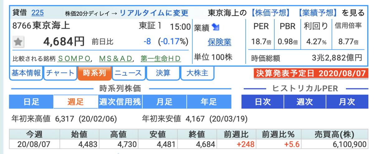 f:id:PA29:20200807234405p:plain