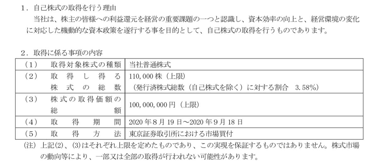 f:id:PA29:20200811222318p:plain