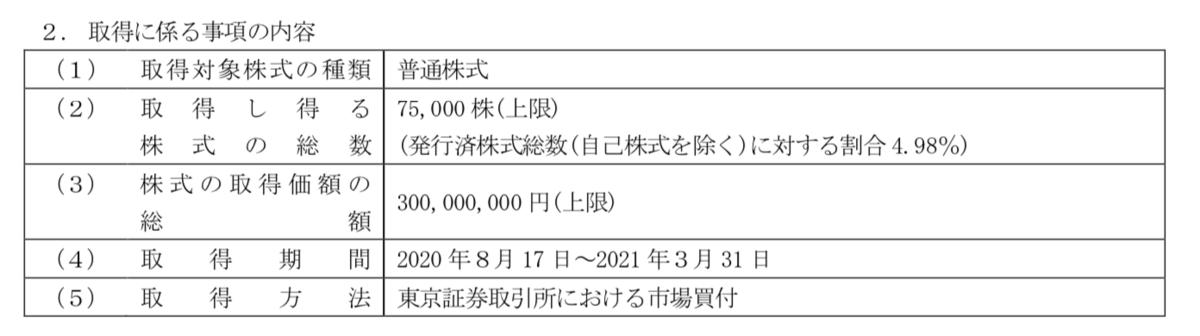 f:id:PA29:20200814234834p:plain