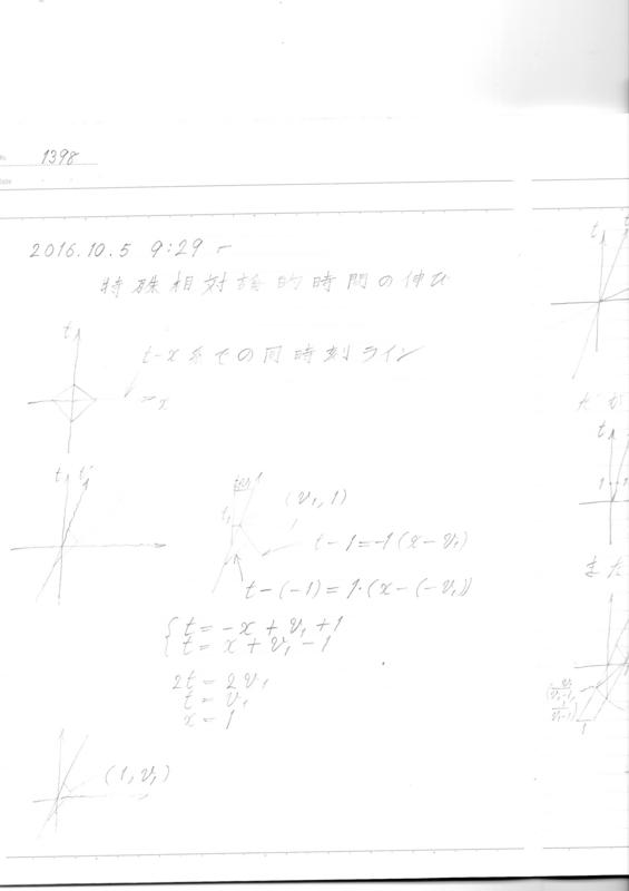 f:id:PASTORALE:20180201162901j:plain