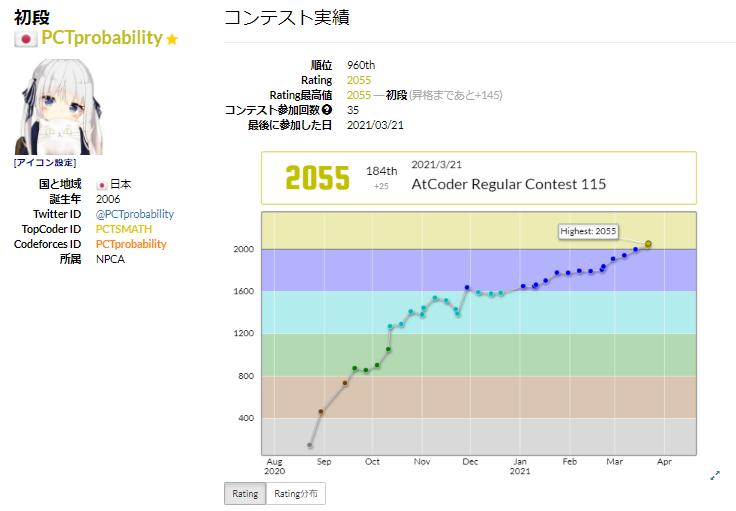 f:id:PCTprobability:20210324204300p:plain