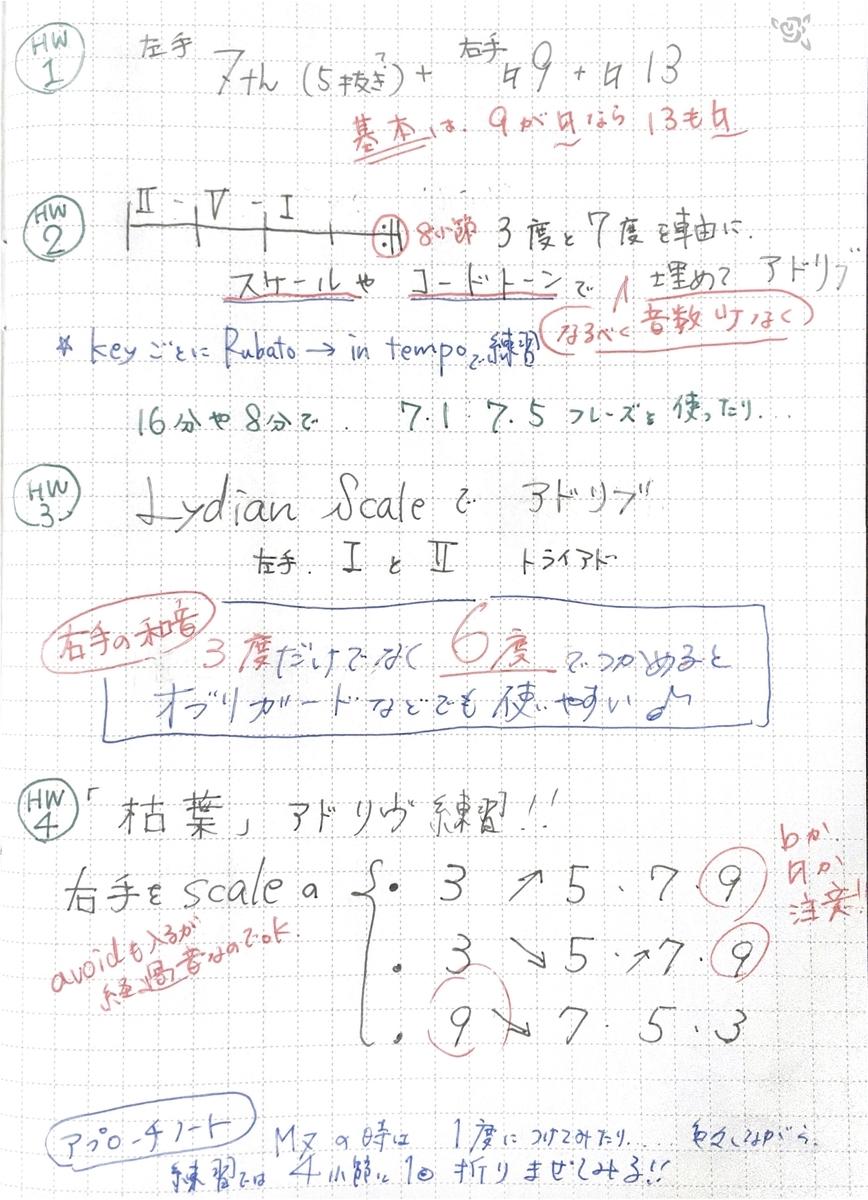 f:id:PIANO_FIRST_STEP:20210508061212j:plain