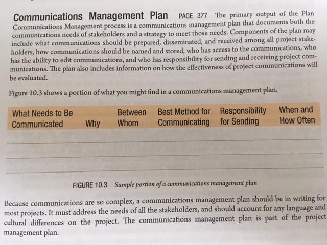 コミュニケーションマネジメント計画書 PMP試験対策 リタ本