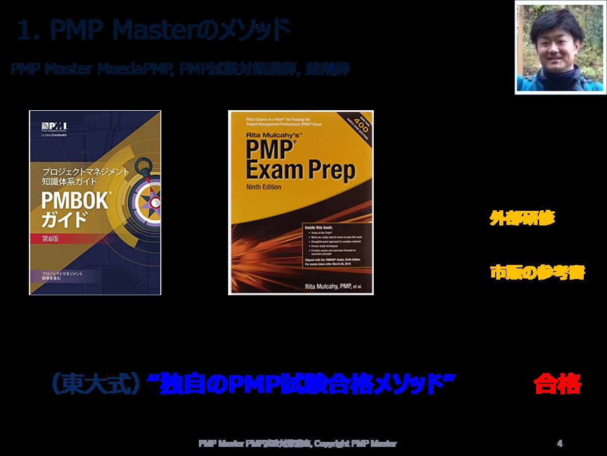 PMP MasterのPMP試験対策講座 メソッド