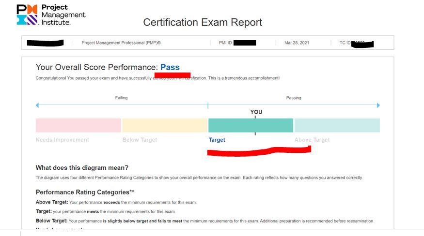 PMP試験対策 新PMP試験に合格