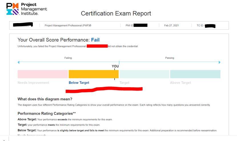PMP試験対策 Below Targetで不合格