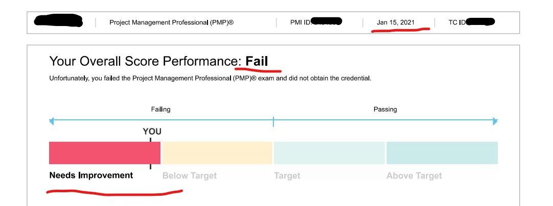 PMP試験対策 PMP試験不合格