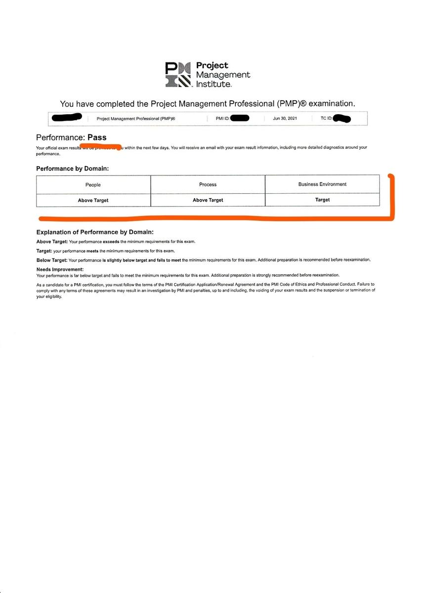 PMP試験対策 2021年6月合格