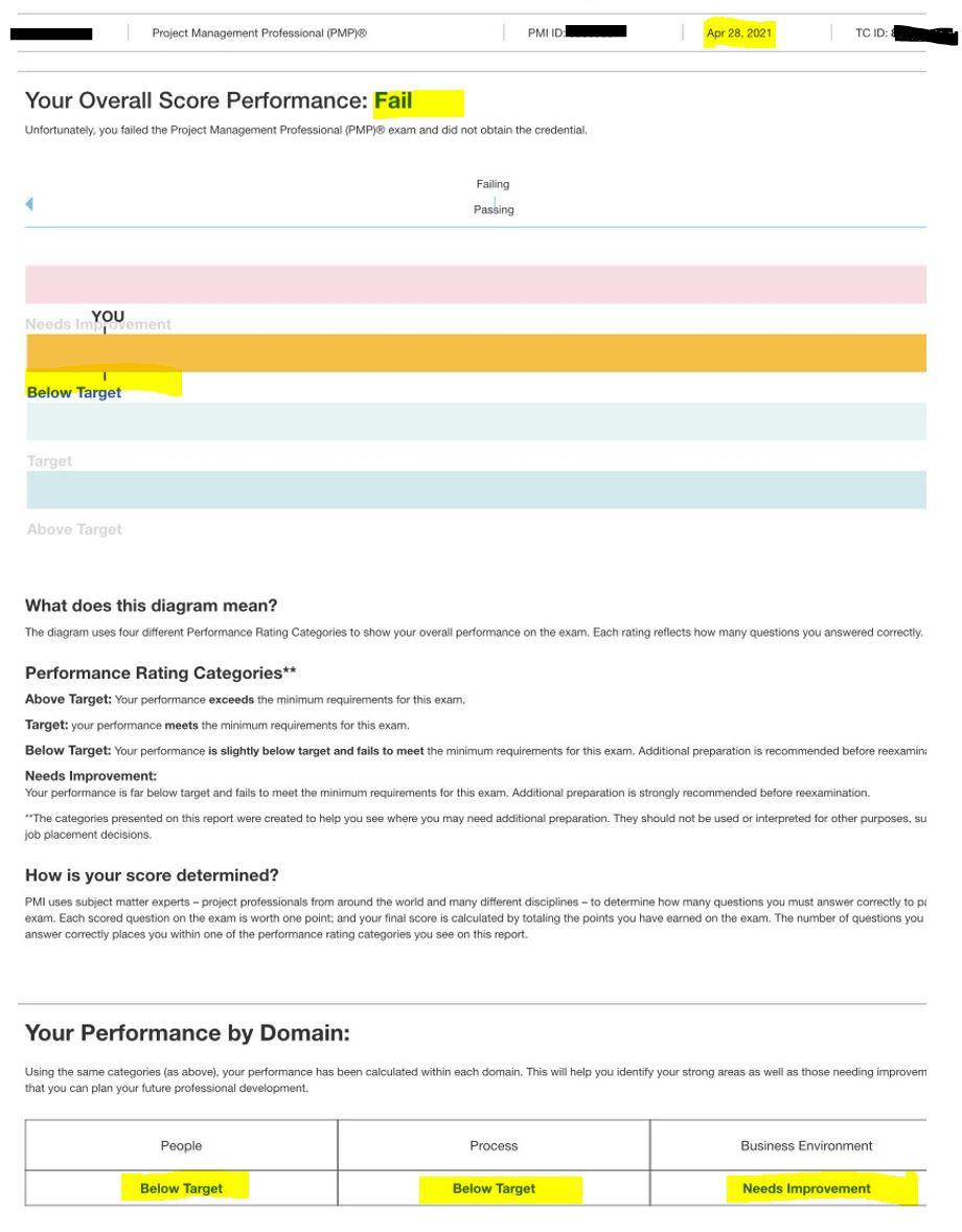 PMP試験対策 PMP試験合格体験記